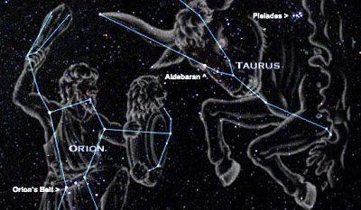 constelaciones imagen